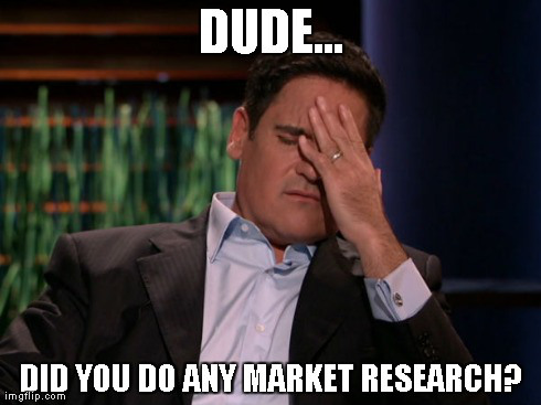 Market Research: A Brief Introduction and Why You Need It